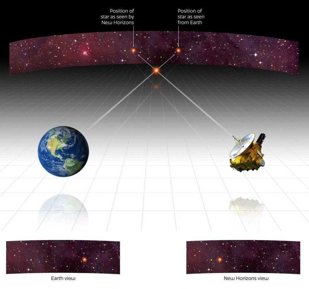 La Sonda New Horizons